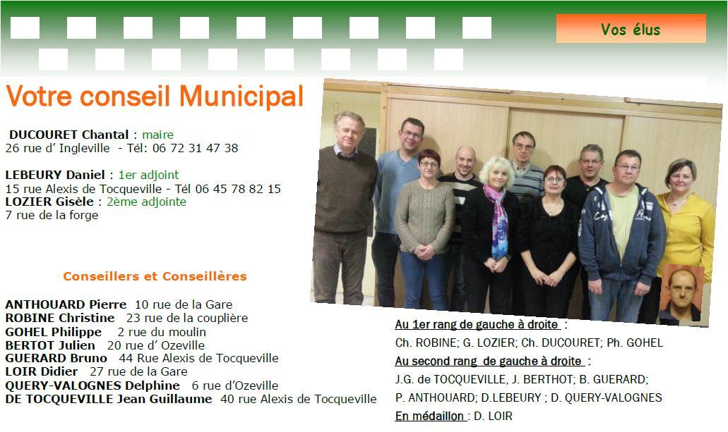 Vos Elus du Conseil Municipal